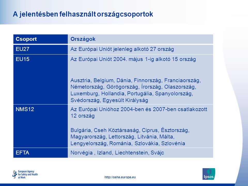 7 http://osha.europa.eu Click to add text here A jelentésben felhasznált országcsoportok CsoportOrszágok EU27Az Európai Uniót jelenleg alkotó 27 orszá