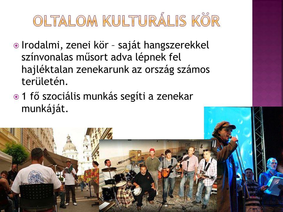  Irodalmi, zenei kör – saját hangszerekkel színvonalas műsort adva lépnek fel hajléktalan zenekarunk az ország számos területén.