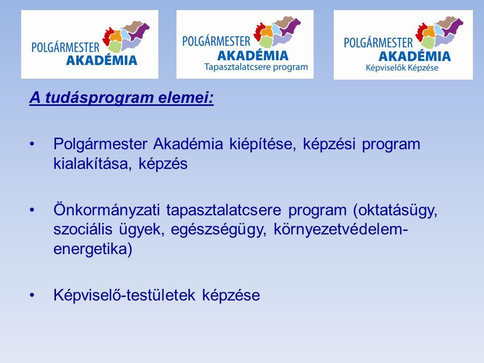 A tudásprogram elemei: •Polgármester Akadémia kiépítése, képzési program kialakítása, képzés •Önkormányzati tapasztalatcsere program (oktatásügy, szociális ügyek, egészségügy, környezetvédelem- energetika) •Képviselő-testületek képzése