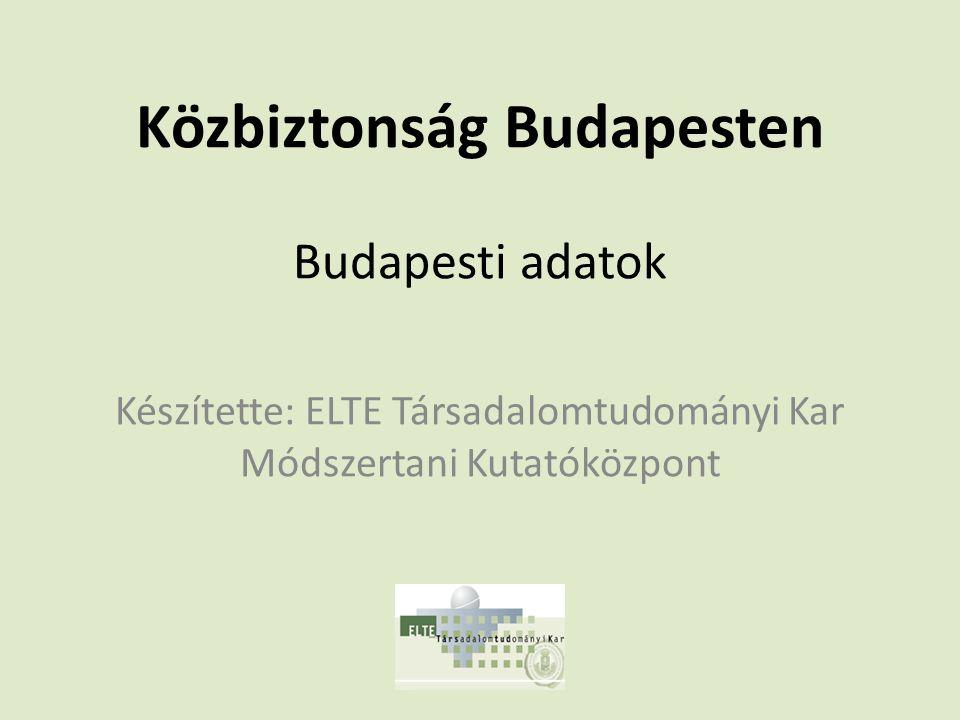 Közbiztonság Budapesten Budapesti adatok Készítette: ELTE Társadalomtudományi Kar Módszertani Kutatóközpont
