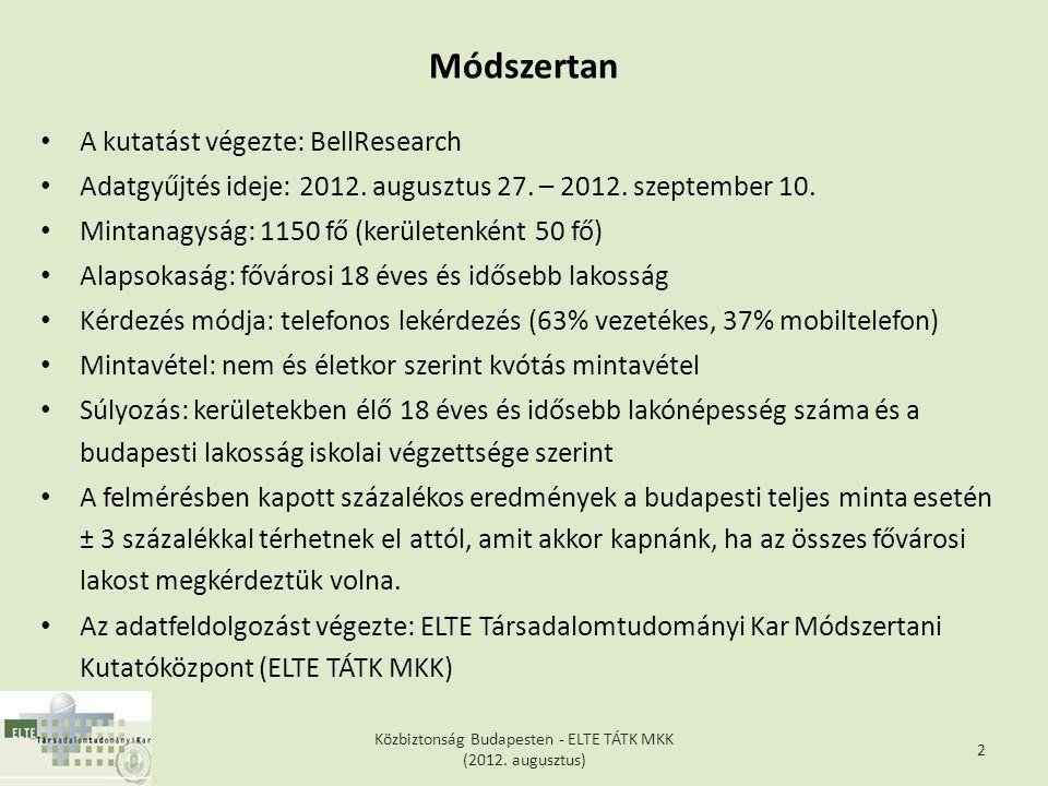 A budapesti lakosság szociodemográfiai jellemzői Közbiztonság Budapesten - ELTE TÁTK MKK (2012.