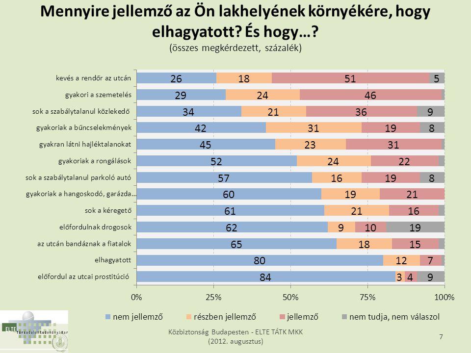 És Ön szerint hogyan alakult a közbiztonság az elmúlt 1-2 évben Budapesten.