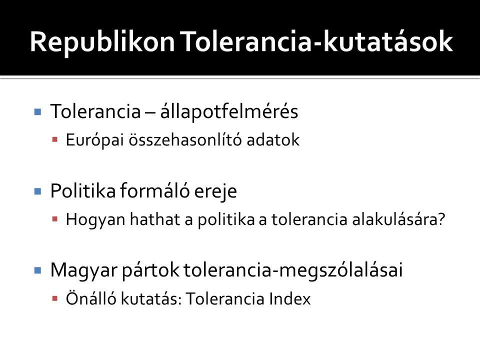  27 EU tagállam átfogó vizsgálata, 2012-es adatok  Tolerancia-attitűd három területen:  Szexuális kisebbségek  Etnikai kisebbségek  Roma kisebbség  Hétköznapi (iskolai, munkahelyi) és országos (politikai szerepvállalás, integráció haszna) viszonyulás
