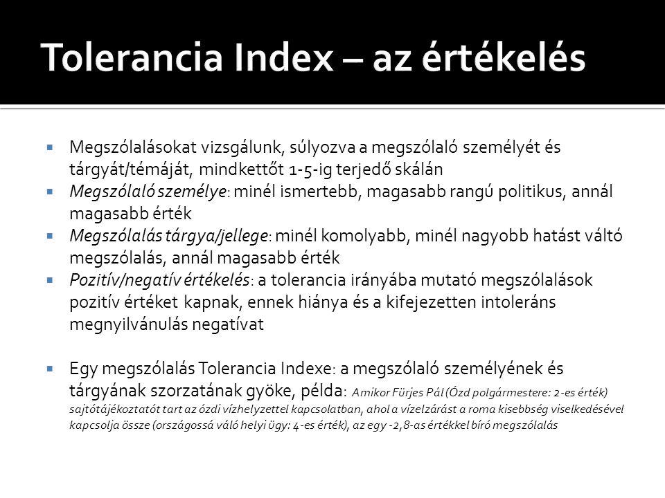  Egy párt Tolerancia Indexe a politikusai által az adott időszakban tett megszólalások összege  A negatív és pozitív megszólalások ezáltal kiolthatják egymást  A magas Tolerancia Index értékhez kevés, de hangsúlyos vagy sok, kevésbé jelentős megszólalás egyaránt vezethet  Egy párt Tolerancia Indexe csak az általunk vizsgált négy területtel kapcsolatos kommunikációját értékeli
