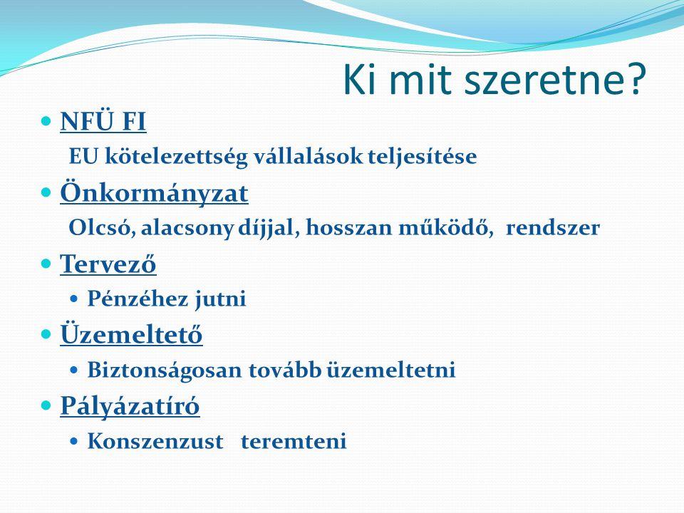 Ki mit szeretne?  NFÜ FI EU kötelezettség vállalások teljesítése  Önkormányzat Olcsó, alacsony díjjal, hosszan működő, rendszer  Tervező  Pénzéhez