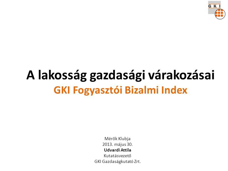 A lakosság gazdasági várakozásai GKI Fogyasztói Bizalmi Index Mérők Klubja 2013.