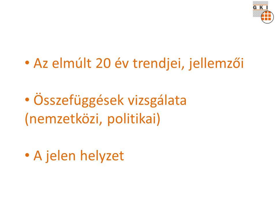 • Az elmúlt 20 év trendjei, jellemzői • Összefüggések vizsgálata (nemzetközi, politikai) • A jelen helyzet