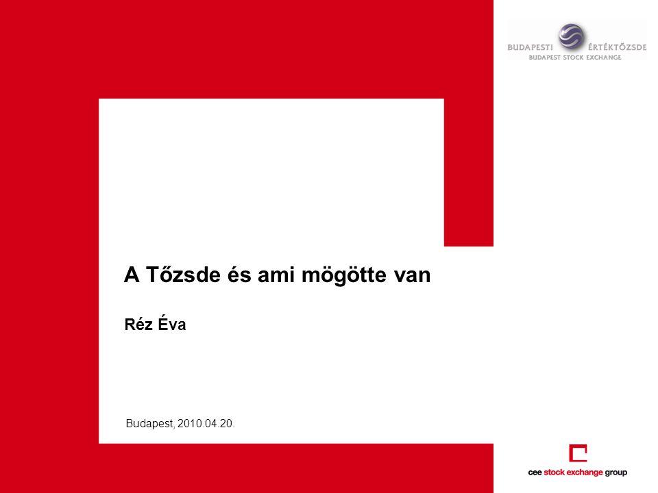 A Tőzsde és ami mögötte van Réz Éva Budapest, 2010.04.20.