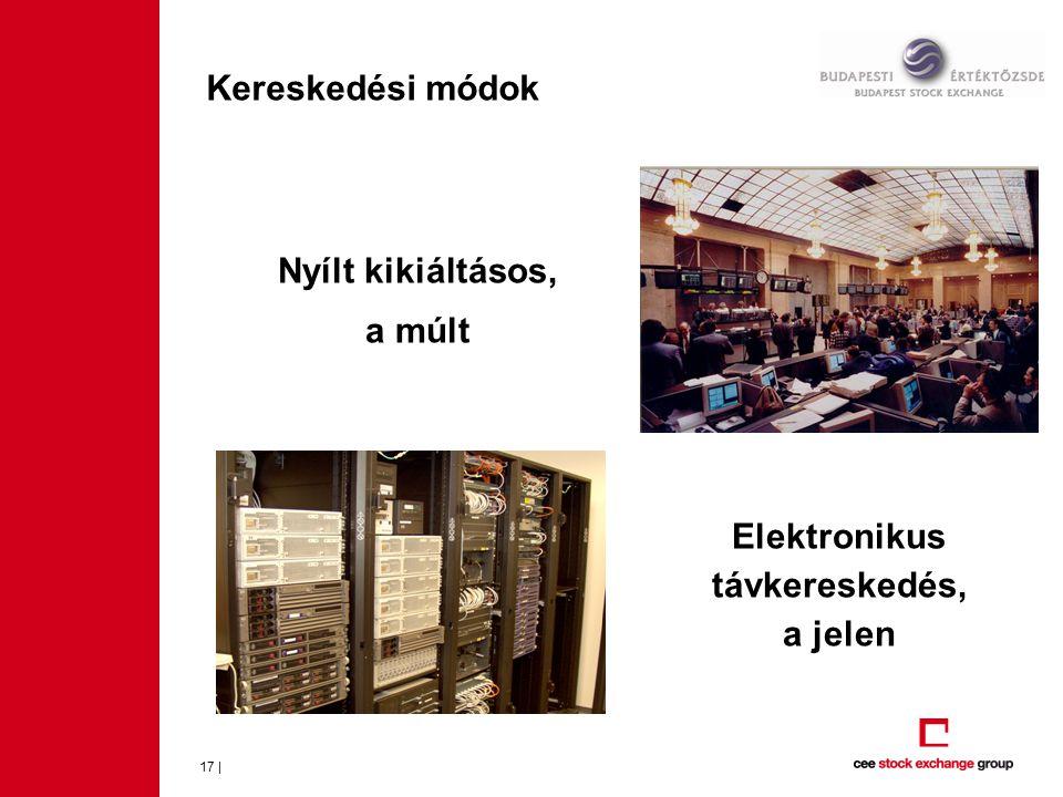 Kereskedési módok 17 | Nyílt kikiáltásos, a múlt Elektronikus távkereskedés, a jelen