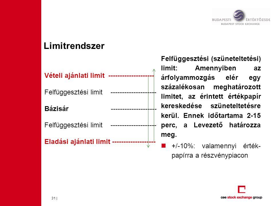Limitrendszer Felfüggesztési (szüneteltetési) limit: Amennyiben az árfolyammozgás elér egy százalékosan meghatározott limitet, az érintett értékpapír kereskedése szüneteltetésre kerül.
