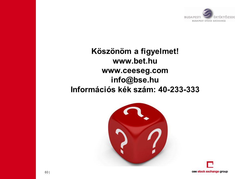 Köszönöm a figyelmet! www.bet.hu www.ceeseg.com info@bse.hu Információs kék szám: 40-233-333 60 |