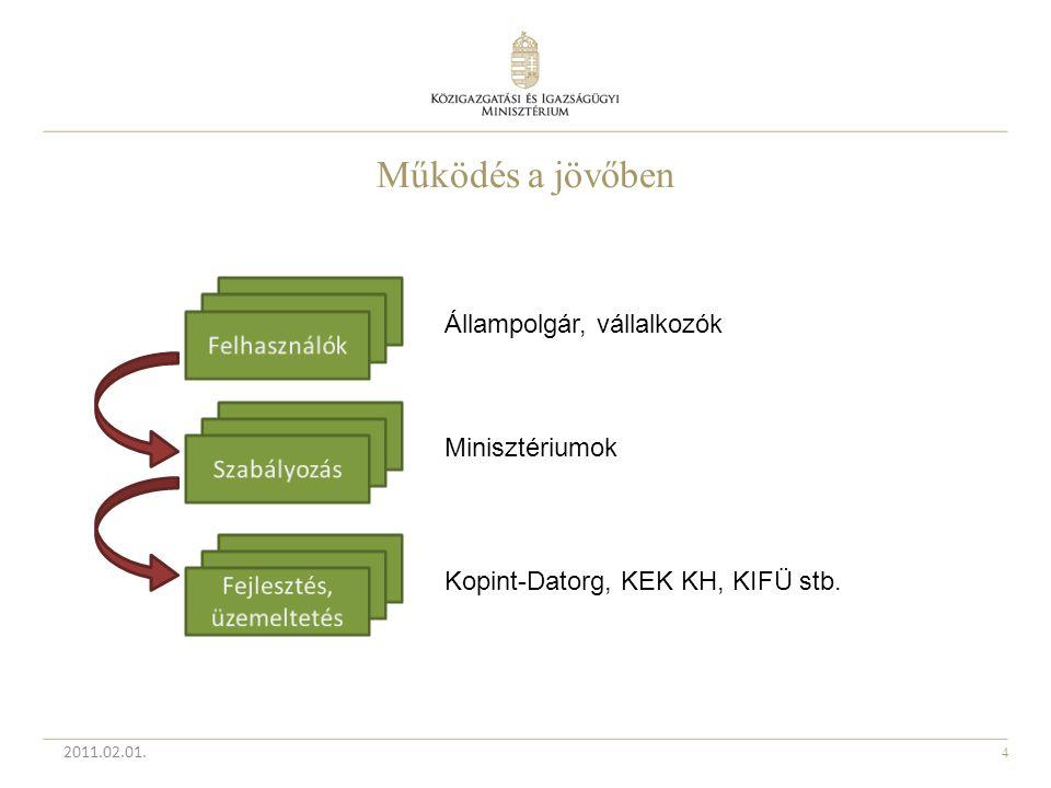 4 Működés a jövőben 2011.02.01. Állampolgár, vállalkozók Minisztériumok Kopint-Datorg, KEK KH, KIFÜ stb.