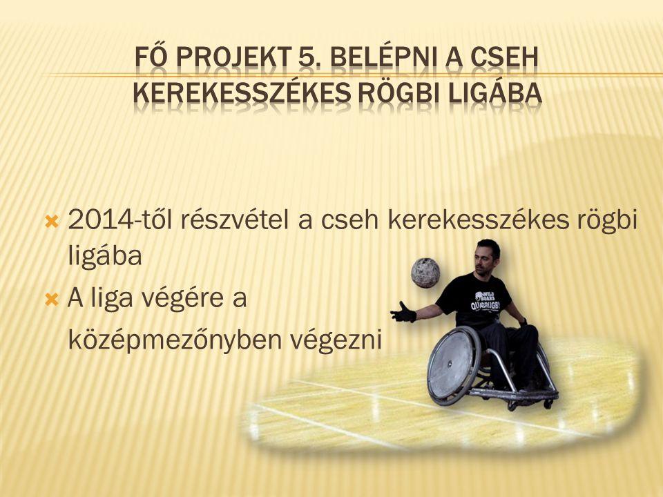  2014-től részvétel a cseh kerekesszékes rögbi ligába  A liga végére a középmezőnyben végezni