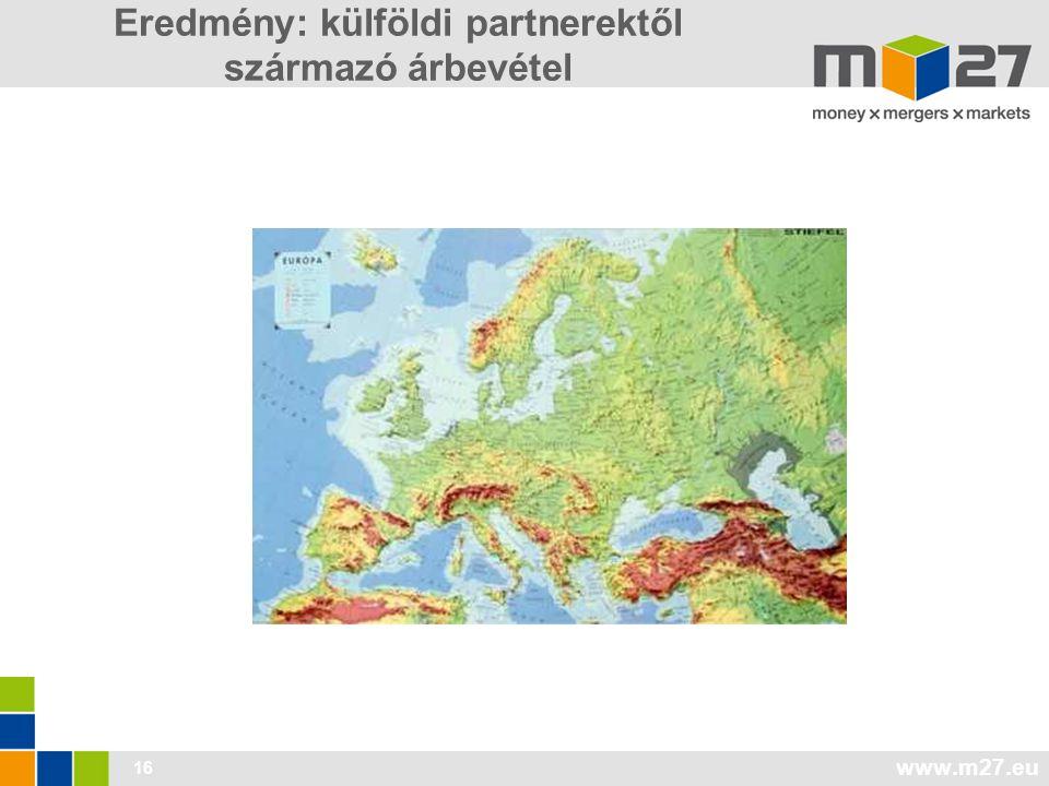 www.m27.eu 16 Eredmény: külföldi partnerektől származó árbevétel