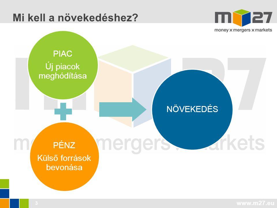 www.m27.eu 2. Megvalósítás (külpiacra lépés, partner- keresés)