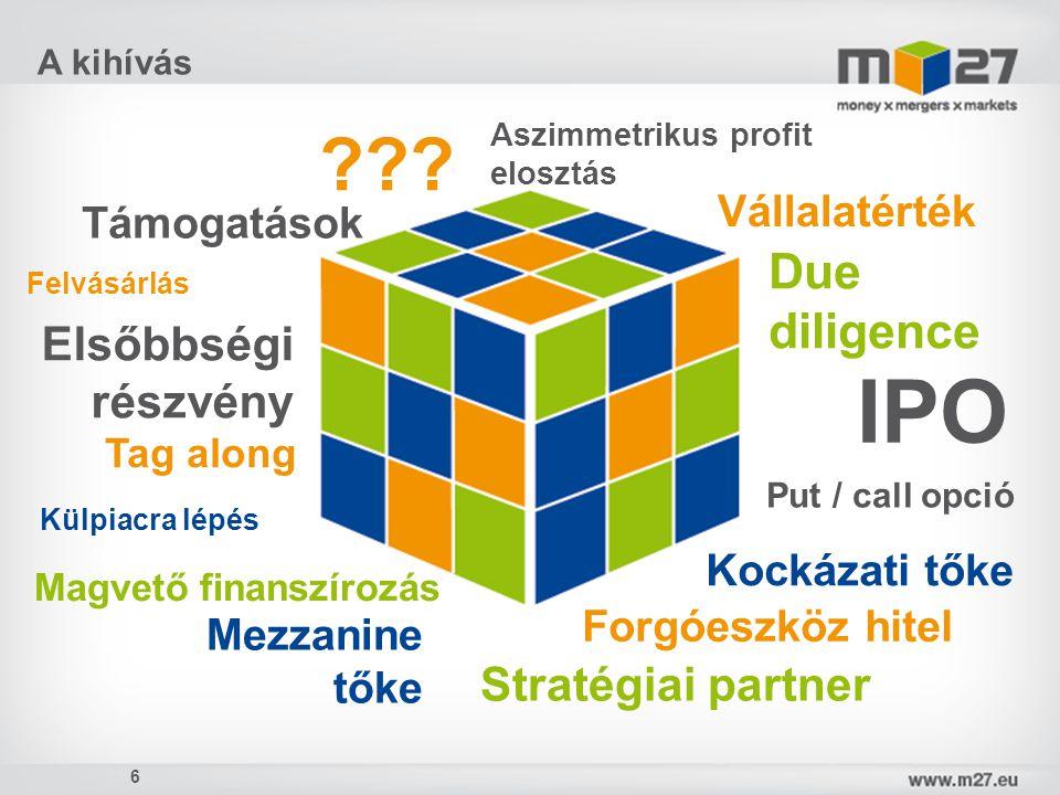 1 A kihívás Felvásárlás Elsőbbségi részvény Tag along Magvető finanszírozás Vállalatérték Due diligence Támogatások Mezzanine tőke .