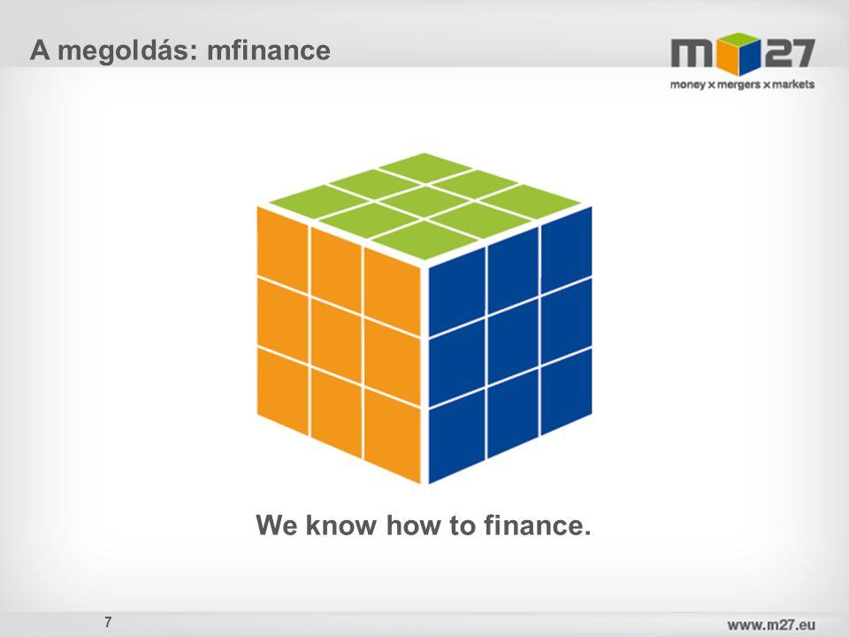 www.m27.eu maximalizált mérhetőmultiplikálható megvalósítható megbízható minőségi markets We know how to market Külpiacra lépés