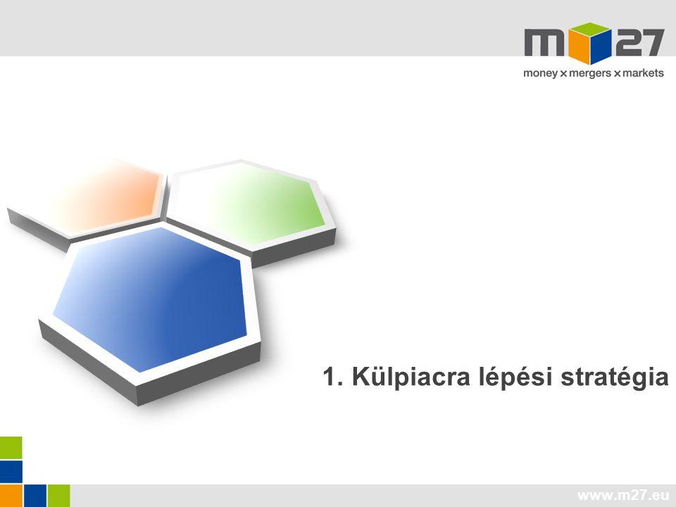 www.m27.eu 1. Külpiacra lépési stratégia