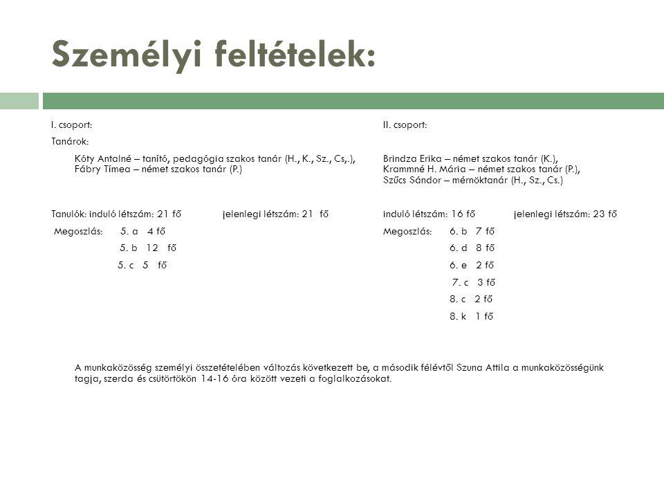 Személyi feltételek: I. csoport: II. csoport: Tanárok: Kóty Antalné – tanító, pedagógia szakos tanár (H., K., Sz., Cs,.),Brindza Erika – német szakos