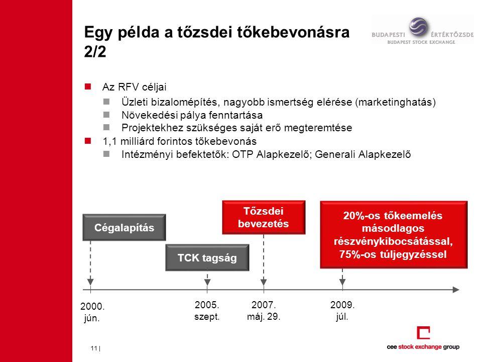 Egy példa a tőzsdei tőkebevonásra 2/2  Az RFV céljai  Üzleti bizalomépítés, nagyobb ismertség elérése (marketinghatás)  Növekedési pálya fenntartás
