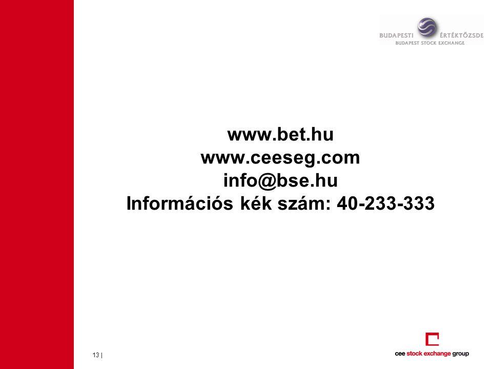 www.bet.hu www.ceeseg.com info@bse.hu Információs kék szám: 40-233-333 13 |