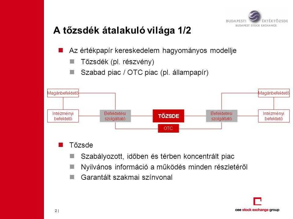 A tőzsdék átalakuló világa 2/2 Forrás: www.magyarorszag.hu3 |  Napjaink jellemző trendjei  Új típusú kereskedési helyek megjelenése  Intenzív verseny a likviditásért  Tőzsdeszövetségek alakítása, felvásárlások  A kereskedés új modellje  Internalizáció: a befektetési szolgáltatók a tőzsdére is bevezetett értékpapírokra vonatkozó ügyfélmegbízásaikat saját számláról teljesíthetik.