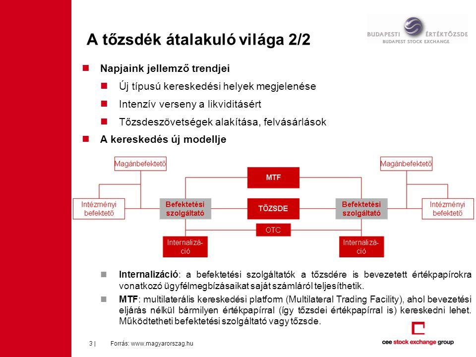 A tőzsdék átalakuló világa 2/2 Forrás: www.magyarorszag.hu3 |  Napjaink jellemző trendjei  Új típusú kereskedési helyek megjelenése  Intenzív verse