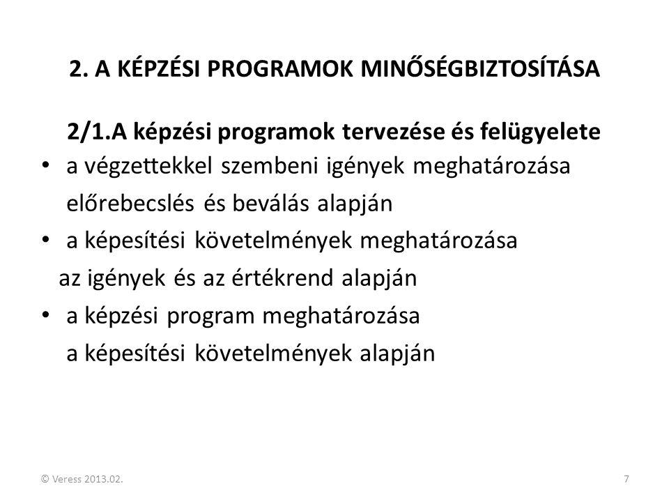 © Veress 2013.02.7 2. A KÉPZÉSI PROGRAMOK MINŐSÉGBIZTOSÍTÁSA 2/1.A képzési programok tervezése és felügyelete • a végzettekkel szembeni igények meghat
