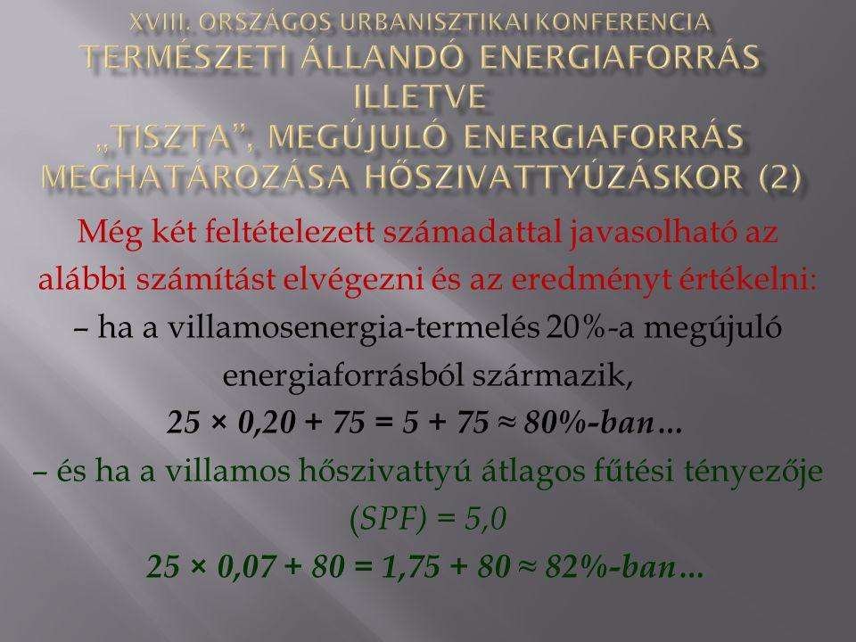 Még két feltételezett számadattal javasolható az alábbi számítást elvégezni és az eredményt értékelni: – ha a villamosenergia-termelés 20%-a megújuló energiaforrásból származik, 25 × 0,20 + 75 = 5 + 75 ≈ 80%-ban… – és ha a villamos hőszivattyú átlagos fűtési tényezője ( SPF) = 5,0 25 × 0,07 + 80 = 1,75 + 80 ≈ 82%-ban…