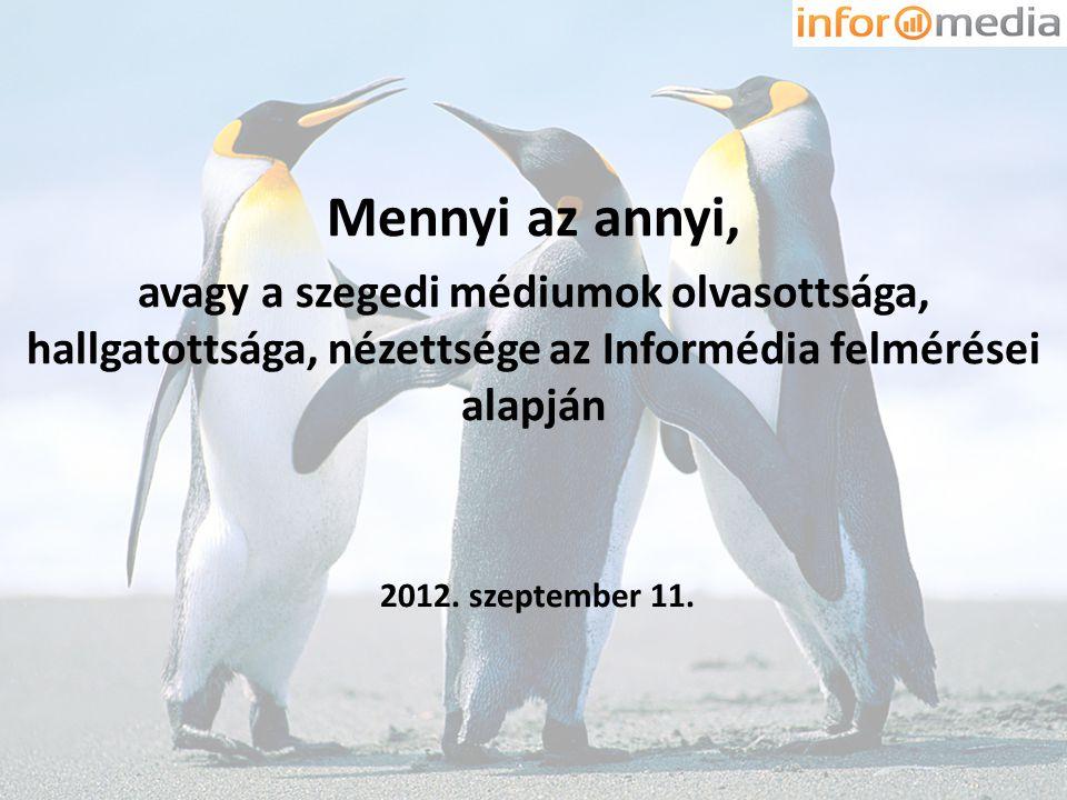 Mennyi az annyi, avagy a szegedi médiumok olvasottsága, hallgatottsága, nézettsége az Informédia felmérései alapján 2012. szeptember 11.