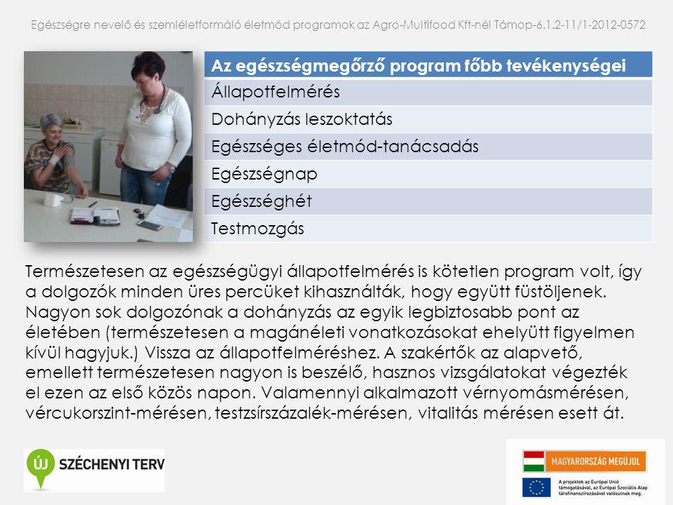 Egészségre nevelő és szemléletformáló életmód programok az Agro-Multifood Kft-nél Támop-6.1.2-11/1-2012-0572 Természetesen az egészségügyi állapotfelm