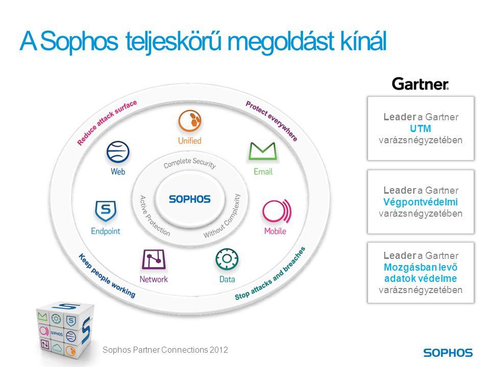 Sophos Partner Connections 2012 A Sophos teljeskörű megoldást kínál Leader a Gartner Végpontvédelmi varázsnégyzetében Leader a Gartner Mozgásban levő adatok védelme varázsnégyzetében Leader a Gartner UTM varázsnégyzetében
