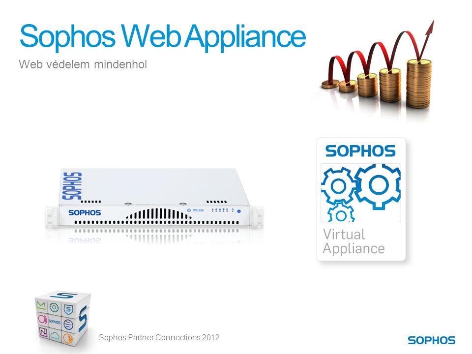 Sophos Partner Connections 2012 Sophos Web Appliance Web védelem mindenhol