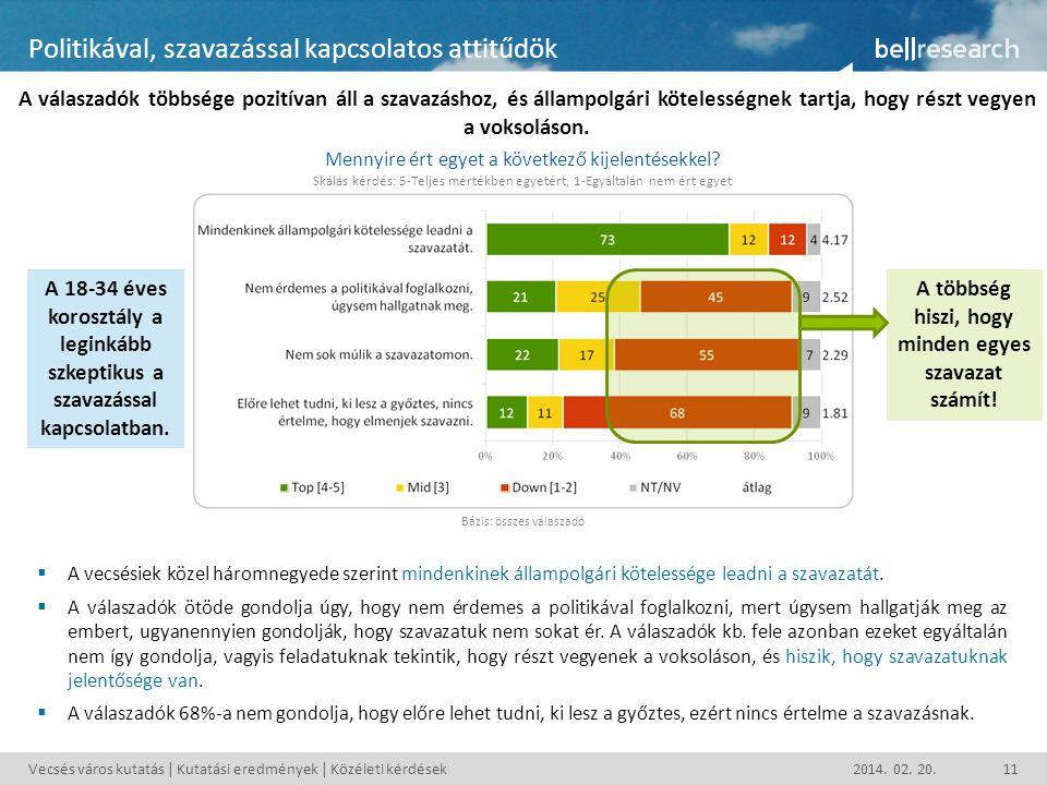 Vecsés város kutatás | Kutatási eredmények | Közéleti kérdések2014. 02. 20.11 Politikával, szavazással kapcsolatos attitűdök A válaszadók többsége poz