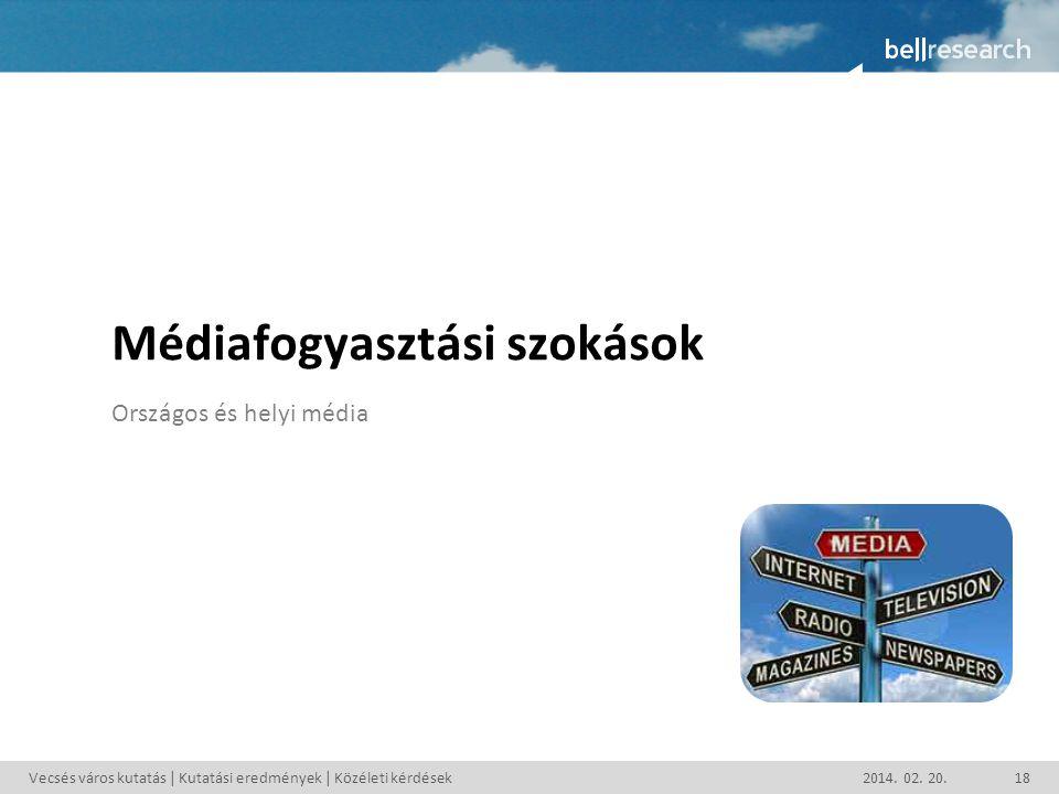 Médiafogyasztási szokások Országos és helyi média Vecsés város kutatás | Kutatási eredmények | Közéleti kérdések2014. 02. 20.18