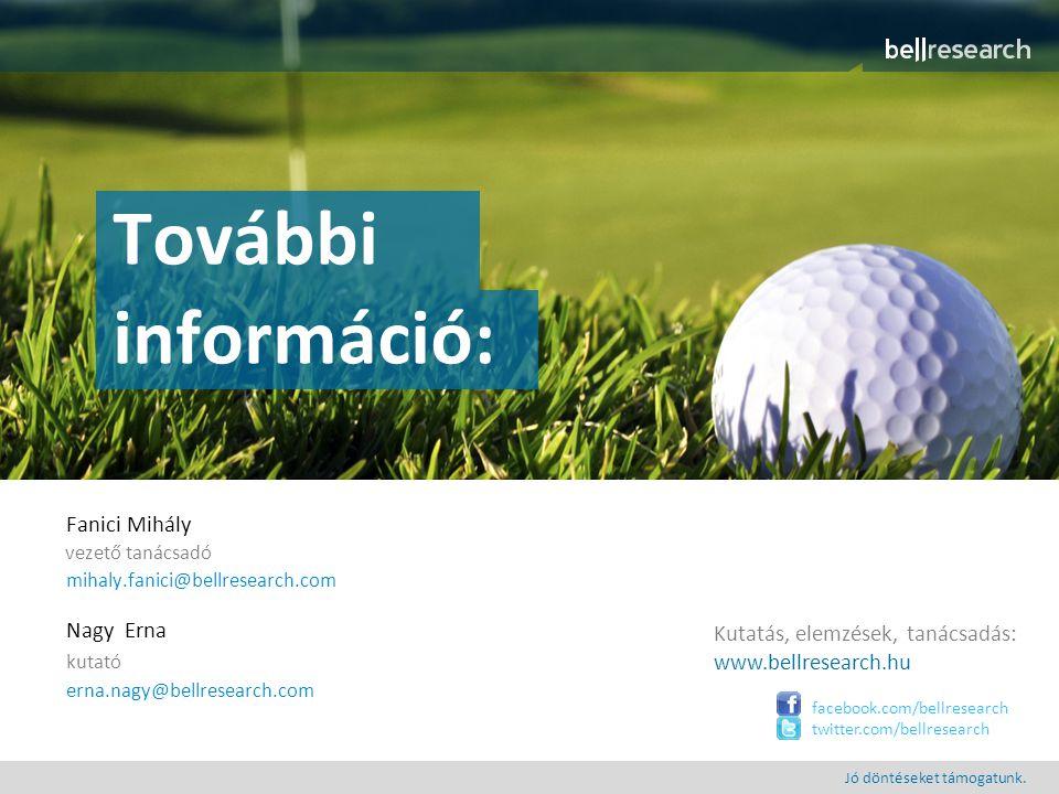Jó döntéseket támogatunk. További információ: Kutatás, elemzések, tanácsadás: www.bellresearch.hu facebook.com/bellresearch twitter.com/bellresearch F
