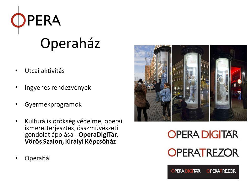 Operaház • Utcai aktivitás • Ingyenes rendezvények • Gyermekprogramok • Kulturális örökség védelme, operai ismeretterjesztés, összművészeti gondolat á