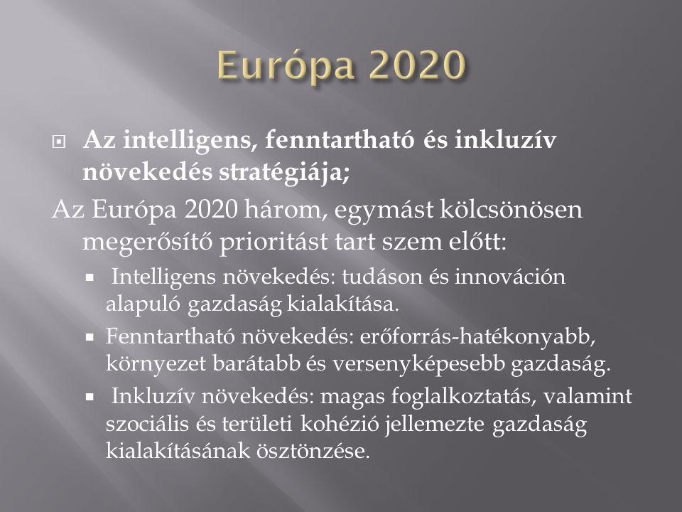  Az intelligens, fenntartható és inkluzív növekedés stratégiája; Az Európa 2020 három, egymást kölcsönösen megerősítő prioritást tart szem előtt:  Intelligens növekedés: tudáson és innováción alapuló gazdaság kialakítása.