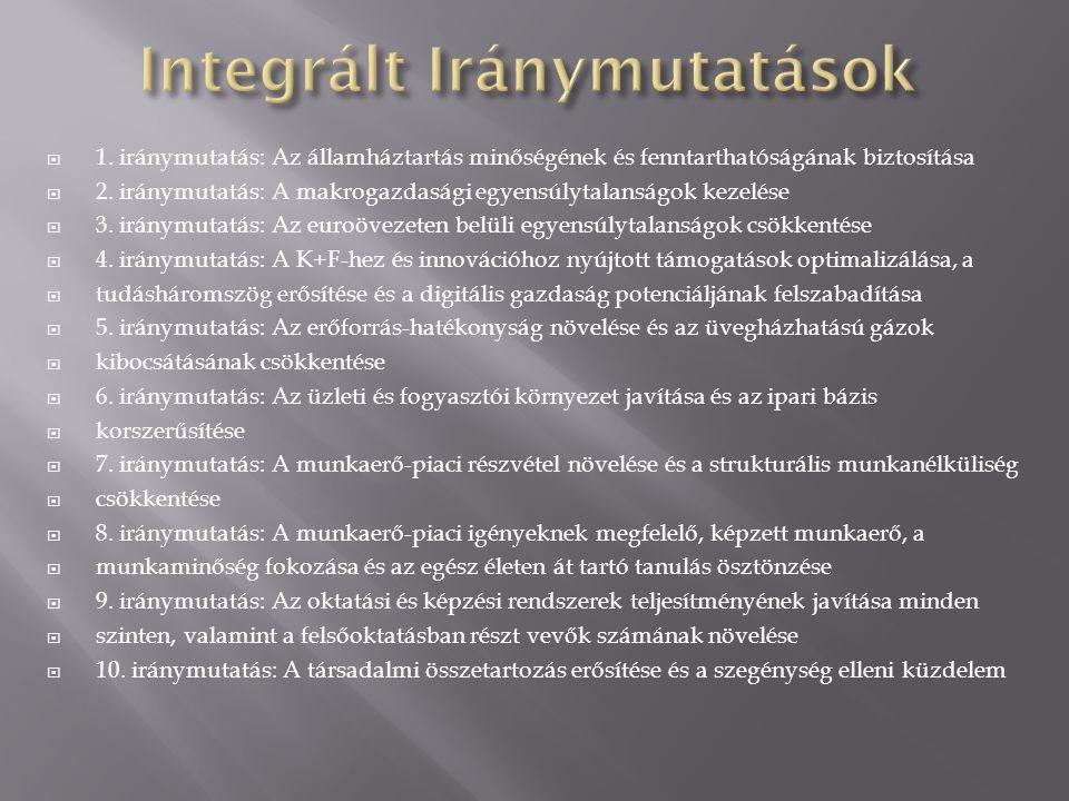  1.iránymutatás: Az államháztartás minőségének és fenntarthatóságának biztosítása  2.