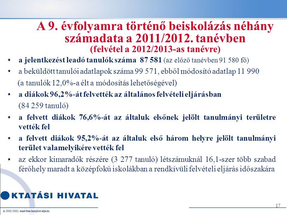 A 9. évfolyamra történő beiskolázás néhány számadata a 2011/2012. tanévben (felvétel a 2012/2013-as tanévre) •a jelentkezést leadó tanulók száma 87 58