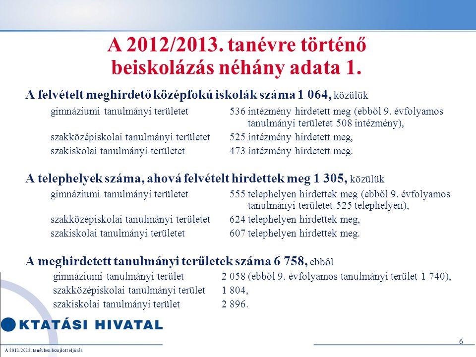 A 2012/2013. tanévre történő beiskolázás néhány adata 1. A felvételt meghirdető középfokú iskolák száma 1 064, közülük gimnáziumi tanulmányi területet