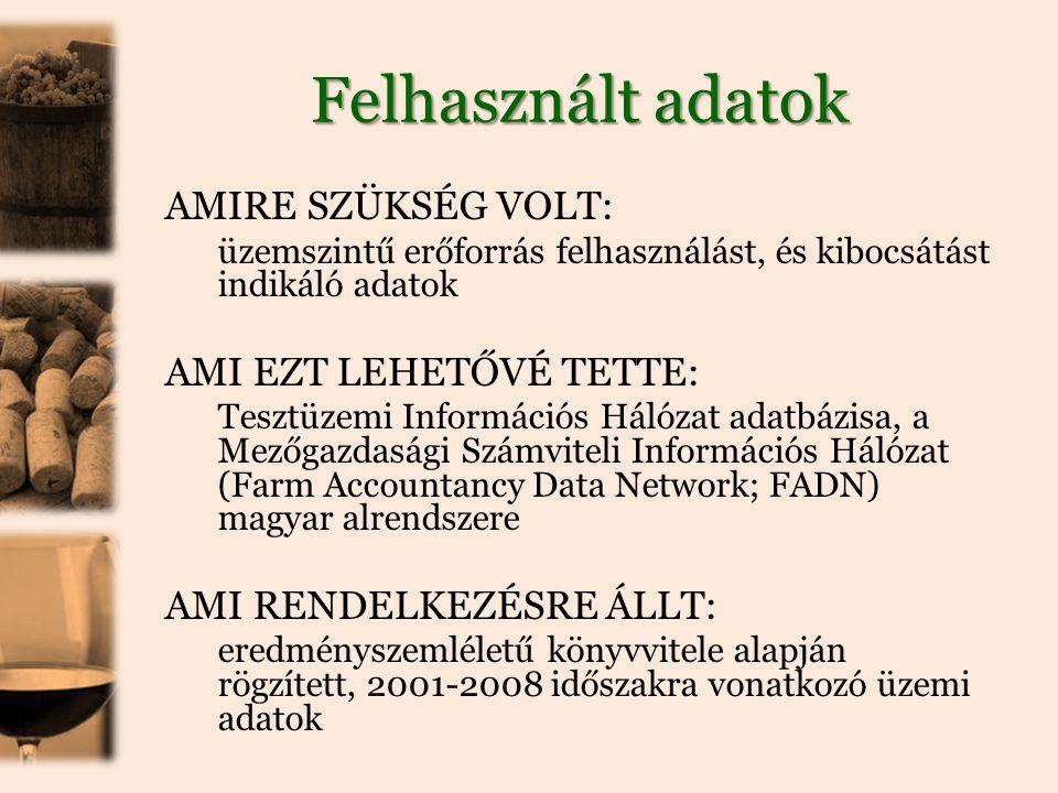 Felhasznált adatok AMIRE SZÜKSÉG VOLT: üzemszintű erőforrás felhasználást, és kibocsátást indikáló adatok AMI EZT LEHETŐVÉ TETTE: Tesztüzemi Információs Hálózat adatbázisa, a Mezőgazdasági Számviteli Információs Hálózat (Farm Accountancy Data Network; FADN) magyar alrendszere AMI RENDELKEZÉSRE ÁLLT: eredményszemléletű könyvvitele alapján rögzített, 2001-2008 időszakra vonatkozó üzemi adatok