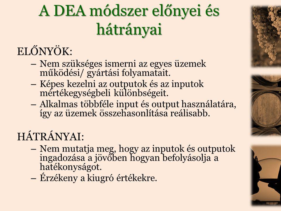 A DEA módszer előnyei és hátrányai ELŐNYÖK: – Nem szükséges ismerni az egyes üzemek működési/ gyártási folyamatait.