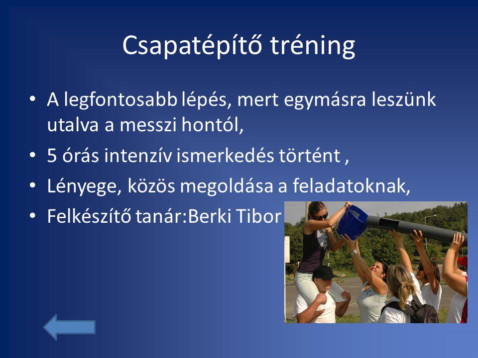 Németóra -A csoport nyelvtudása különböző, a cél a hétköznapokhoz szükséges nyelvtudás elsajátítása.