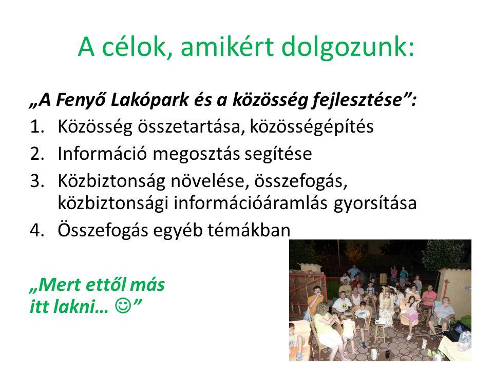 Alapszabály Módosítási javaslatok • Székhely: 2120 Dunakeszi, Keszthelyi István u.
