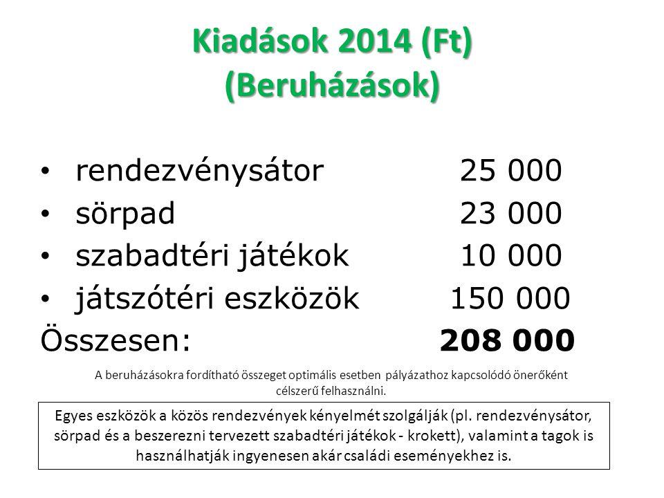 Kiadások 2014 (Ft) (Beruházások) • rendezvénysátor 25 000 • sörpad 23 000 • szabadtéri játékok 10 000 • játszótéri eszközök 150 000 Összesen: 208 000