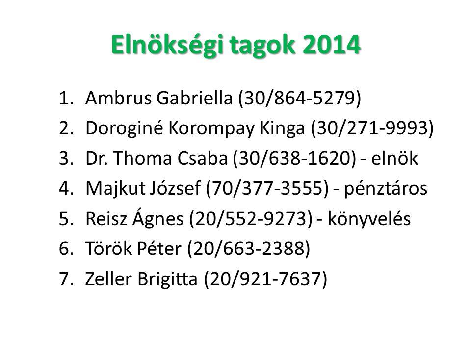 Elnökségi tagok 2014 1.Ambrus Gabriella (30/864-5279) 2.Doroginé Korompay Kinga (30/271-9993) 3.Dr. Thoma Csaba (30/638-1620) - elnök 4.Majkut József