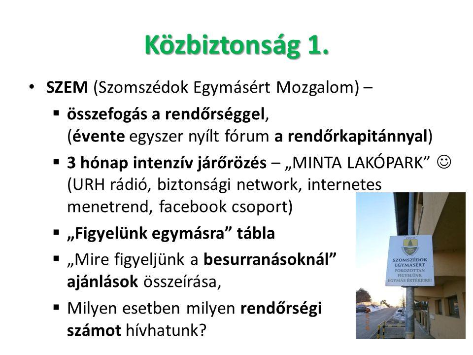 Fenyő Lakópark Egyesület elérhetőségei Cím: 2120 Dunakeszi, Keszthelyi István u.
