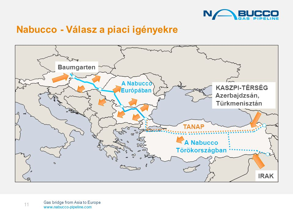 Gas bridge from Asia to Europe www.nabucco-pipeline.com Nabucco - Válasz a piaci igényekre 11 Baumgarten A Nabucco Törökországban A Nabucco Európában
