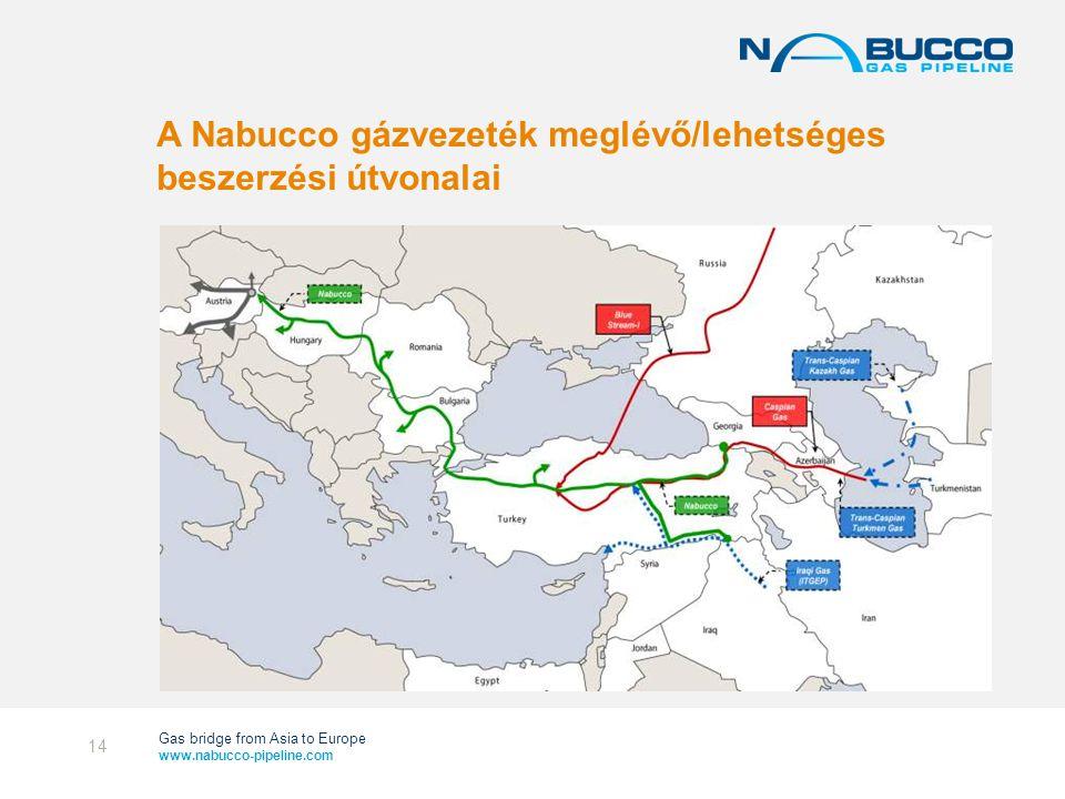 Gas bridge from Asia to Europe www.nabucco-pipeline.com A Nabucco gázvezeték meglévő/lehetséges beszerzési útvonalai 14